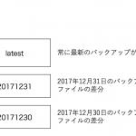 rsyncを使って過去の変更・更新履歴だけを切り出す「差分バックアップ」を行う